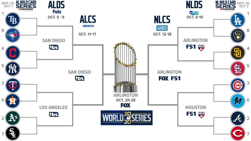 MLB Post-Season Odds – World Series Odds – Pennant Odds