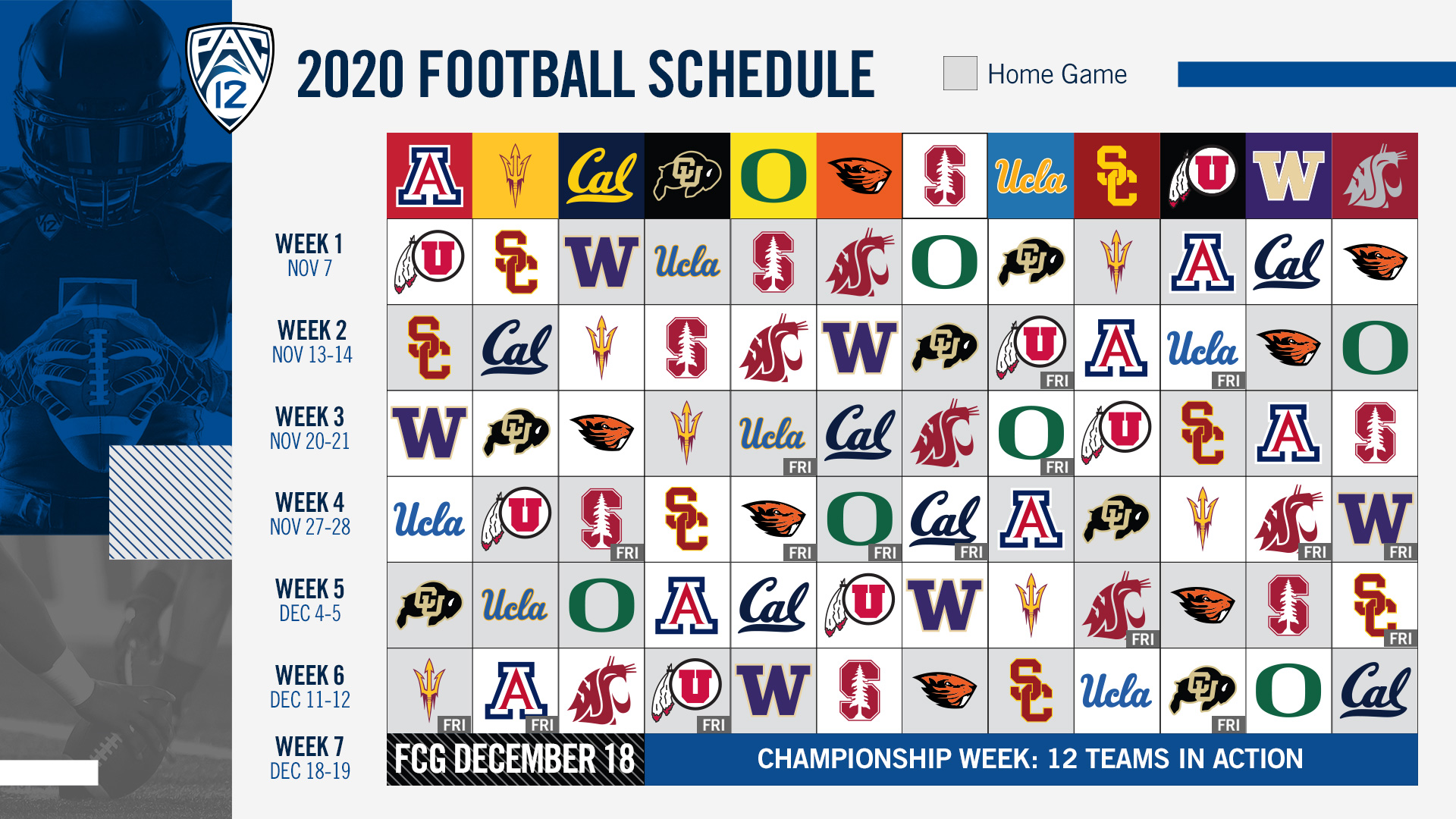 PAC-12 Football Schedule and Season Total Win Over-Unders